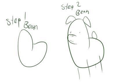 Bean Tutorial