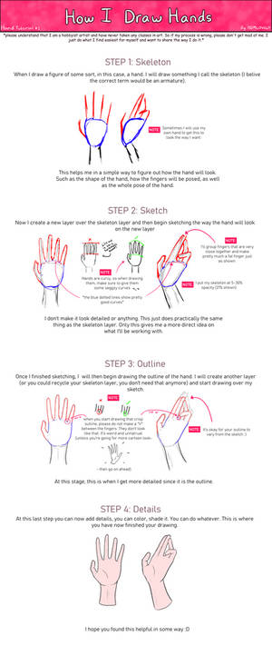 How I Draw Hands