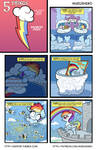 5 Things You Didn't Know About: Rainbow Dash