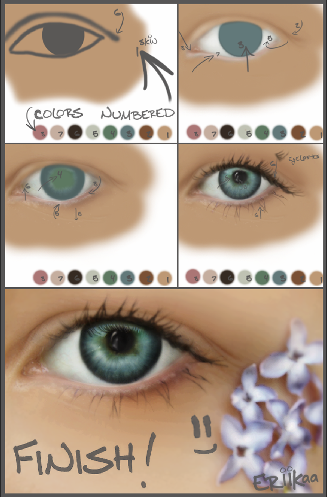 Eye painting tutorial by eriikaa on deviantart for Watercolor drawing tutorial