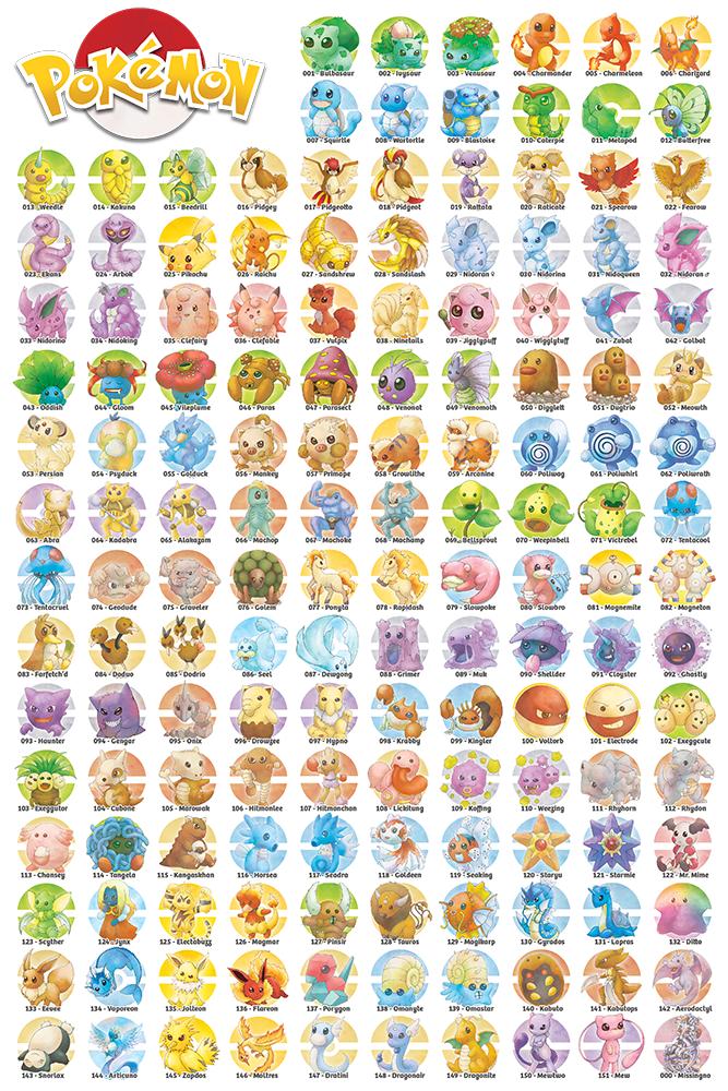 Poster of 151 Pokemon (with Missingno!) by tobias-sama