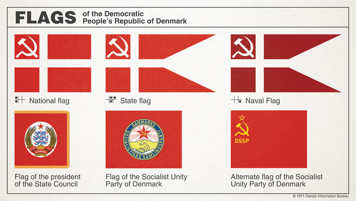 Flags Of Communist Denmark By Regicollis On DeviantArt - Denmark flags