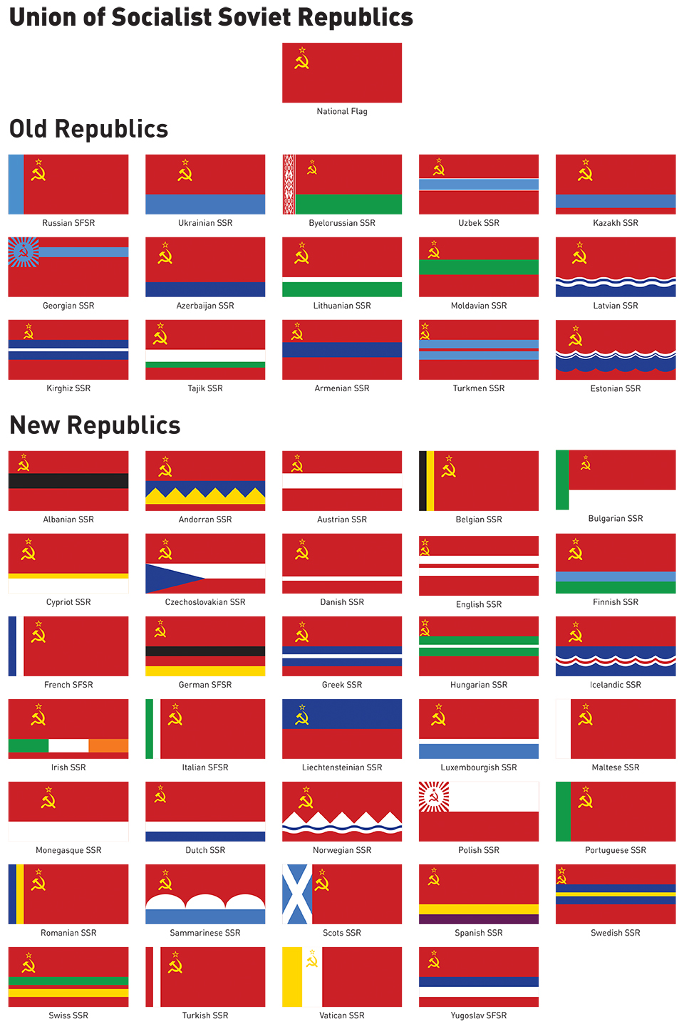 map of the united states with names with Flags Of Soviet Europe 402518407 on Find The British Cities also Rene Russo further Vlajka usa likewise Flags Of Soviet Europe 402518407 additionally Stock Photo Gems Color Spectrum Names Image16116500.