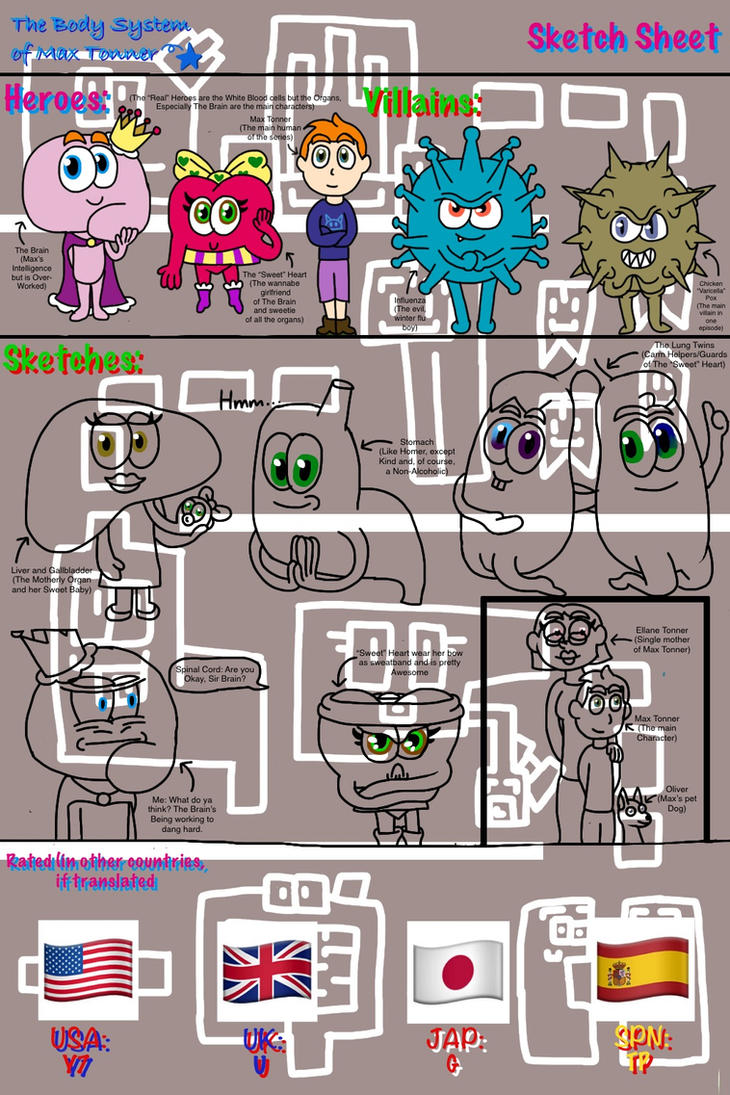 The Body System of Max Tonner - Idea Sheet by Seadragirl12