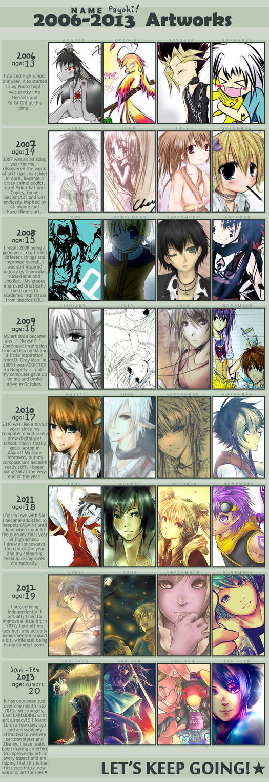 Improvement Meme Aug 2006 ~ Feb 2013 by Payoki