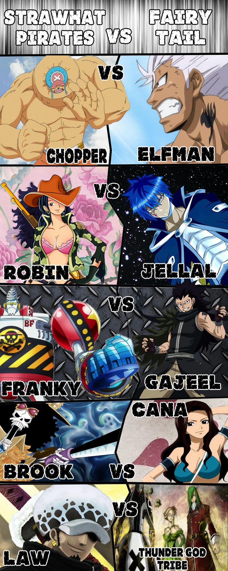 One Piece vs Fairy Tail p2 by MidnightCourt on DeviantArt