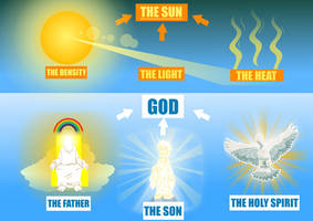 explain God by alexpixels