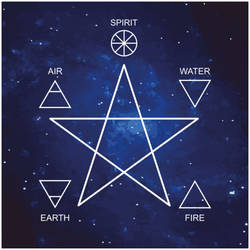 The Five Elements of Life