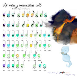 Okame Tabsheets: Misty Mountains Cold for 6 hole by RavenFeatherAngel