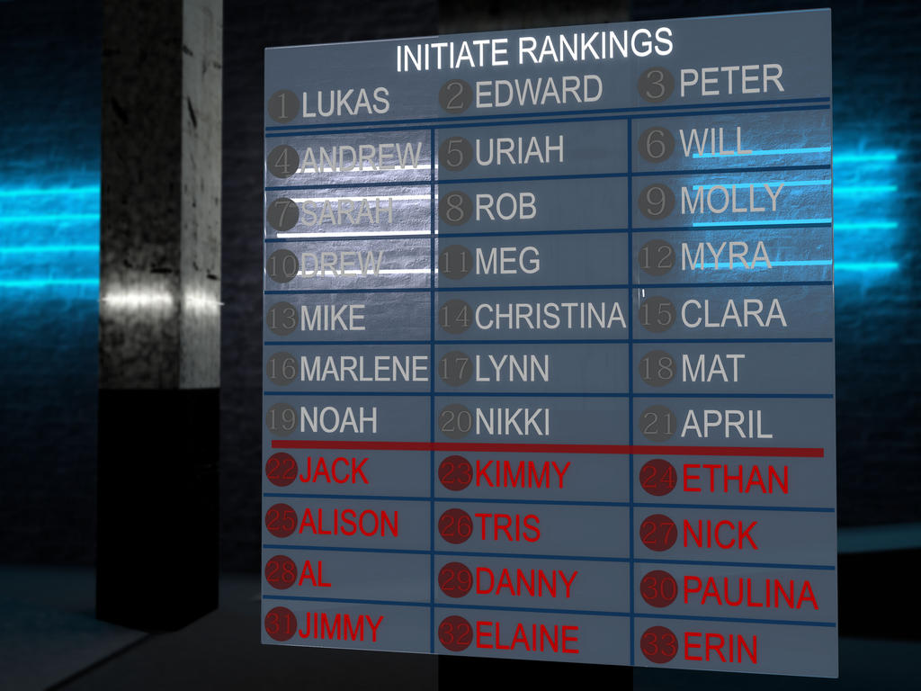 Initiates ranking from ergent by rumpletr on deviantart