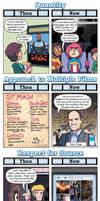 DORKLY: Superhero Movies: Then vs Now