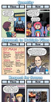 DORKLY: Superhero Movies: Then vs Now