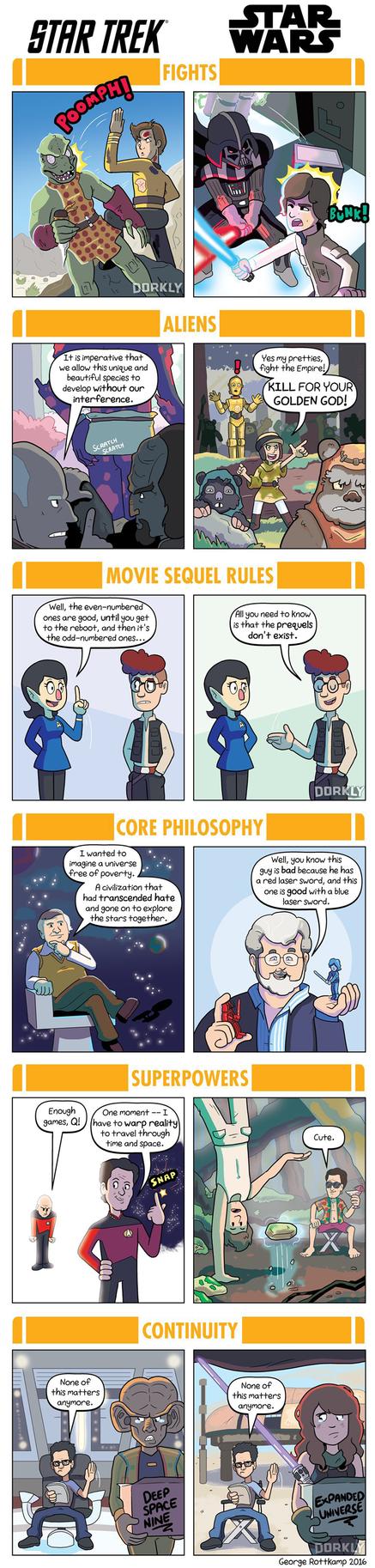 DORKLY: Star Trek vs. Star Wars by GeorgeRottkamp