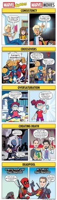 DORKLY: Marvel Comics VS. Marvel Movies by GeorgeRottkamp