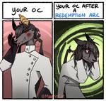 Corruption Meme - Locus