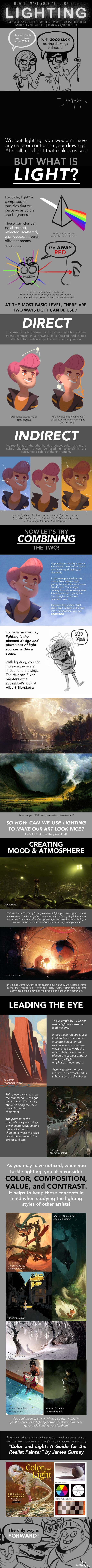 HOW TO MAKE YOUR ART LOOK NICE: Lighting