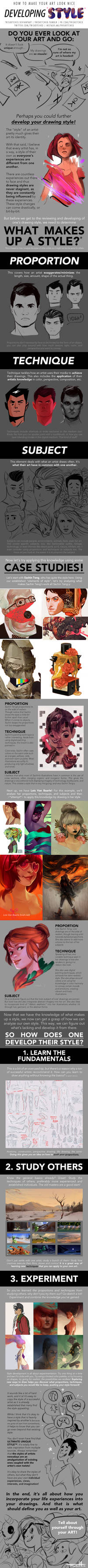HOW TO MAKE YOUR ART LOOK NICE: Developing Style