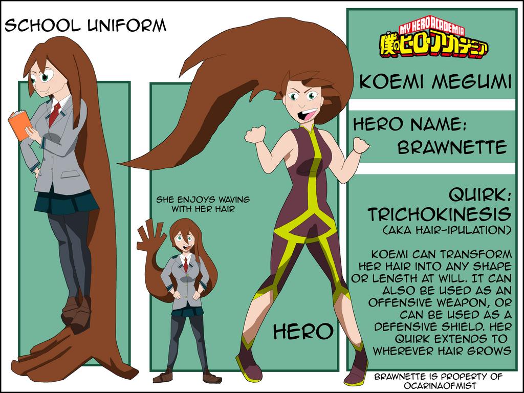 Bnha Koemi S Official Bio By Ocarinaofmist On Deviantart