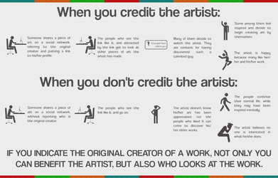 Why should you give credit to the artist?