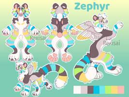 Zephyr reference sheet