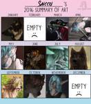 Saiccu's 2016 Summary of art