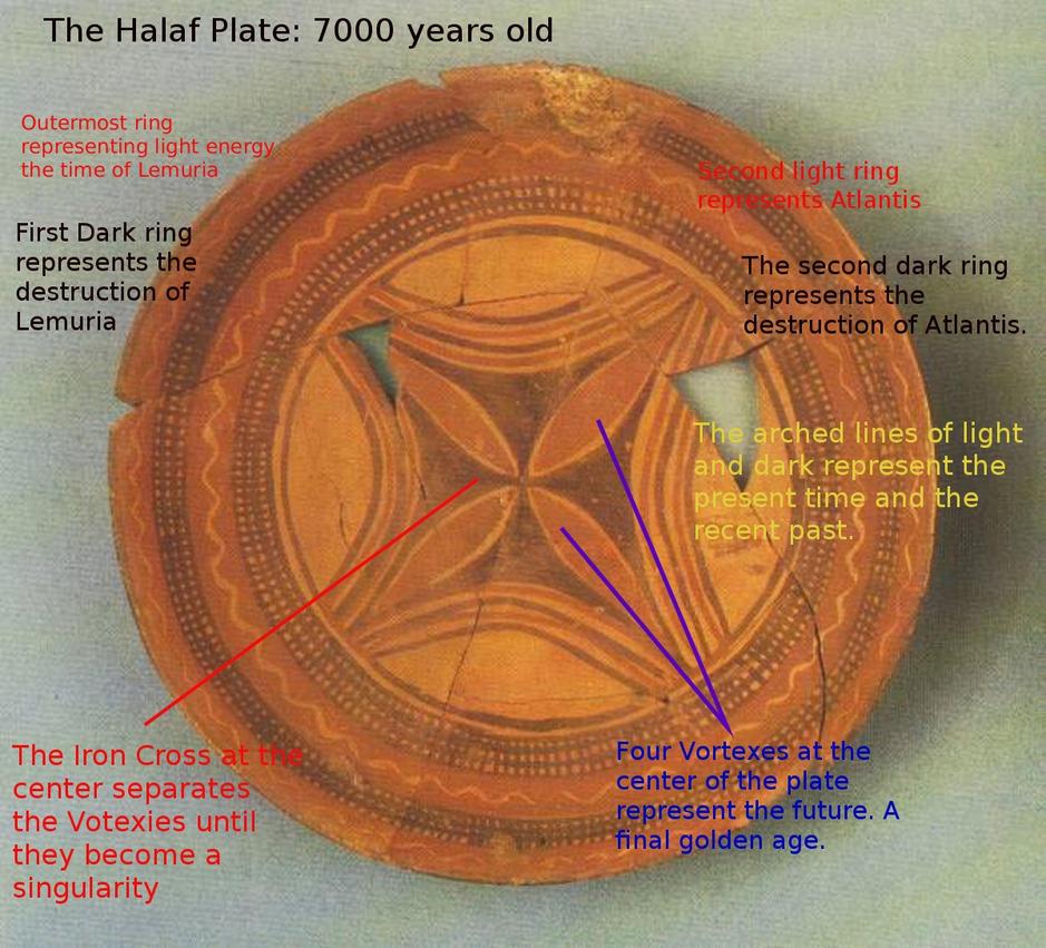 Mystery School: Halaf Pottery by Novuso