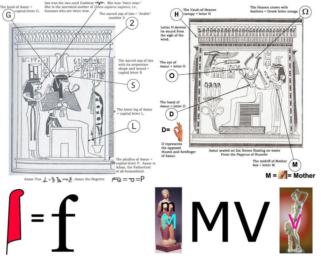 Mystery School: Learn Egyptian by Novuso on DeviantArt - photo#11