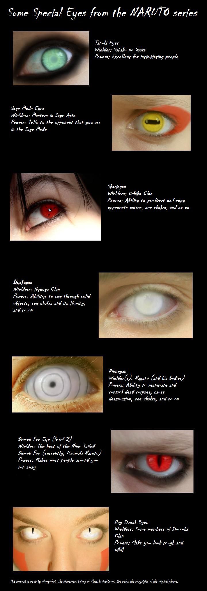 Naruto Eyes by NuttyNuti