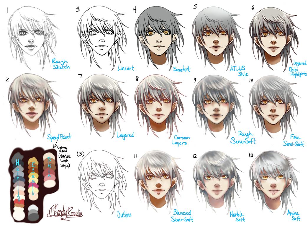 Manga And Vector Styles Chart~ By BloodyRosalia On DeviantArt
