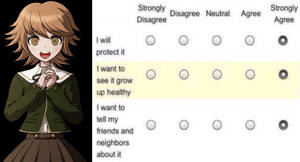 I made a meme with Chihiro-