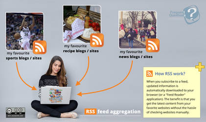 RSS feeds about - infographic simple (en-US)