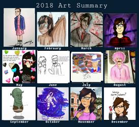 Art Summary 2018 by DevennaSori