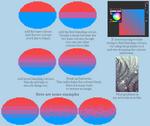How to pixel gradients