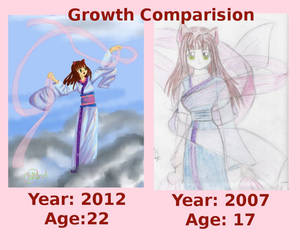 Growth Comparision
