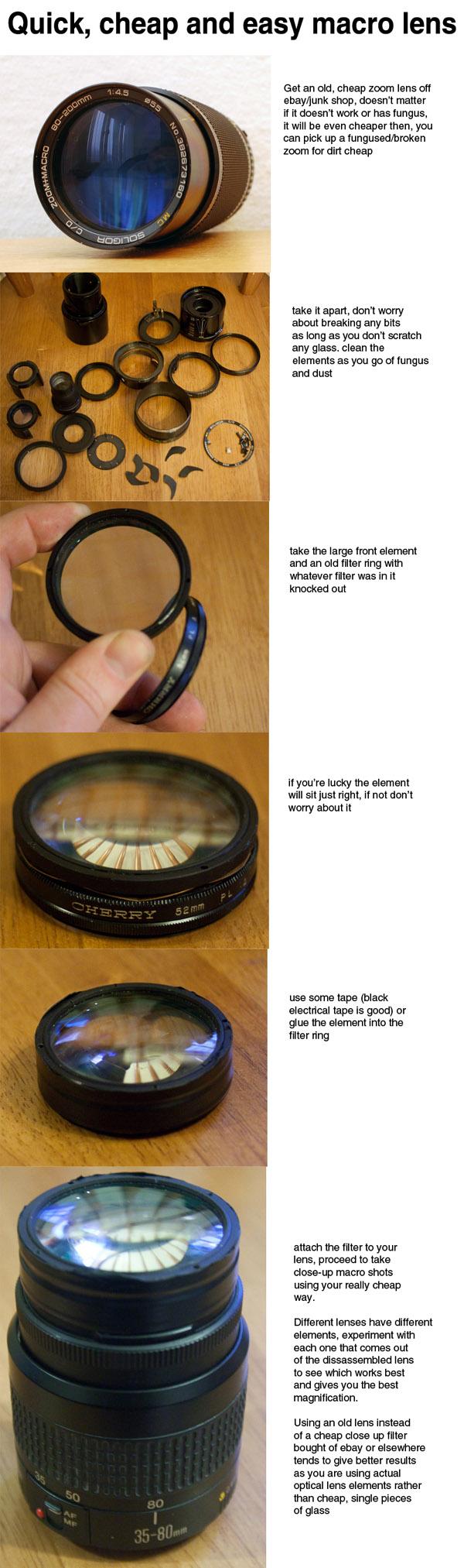 diy macro photography lens by nullboy on deviantART