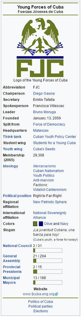 Young Forces of Cuba (Cuba) - 2068 C.E.