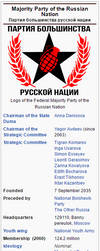 New Bolshevik Party (Russia) - 2068 C.E. by machinekng