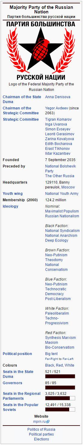 New Bolshevik Party (Russia) - 2068 C.E.