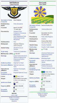 Our Land/Self-Defense (Ukraine) - 2068 C.E.