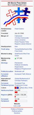 All-Slavic Free Union (Ukraine) - 2068 C.E. by machinekng