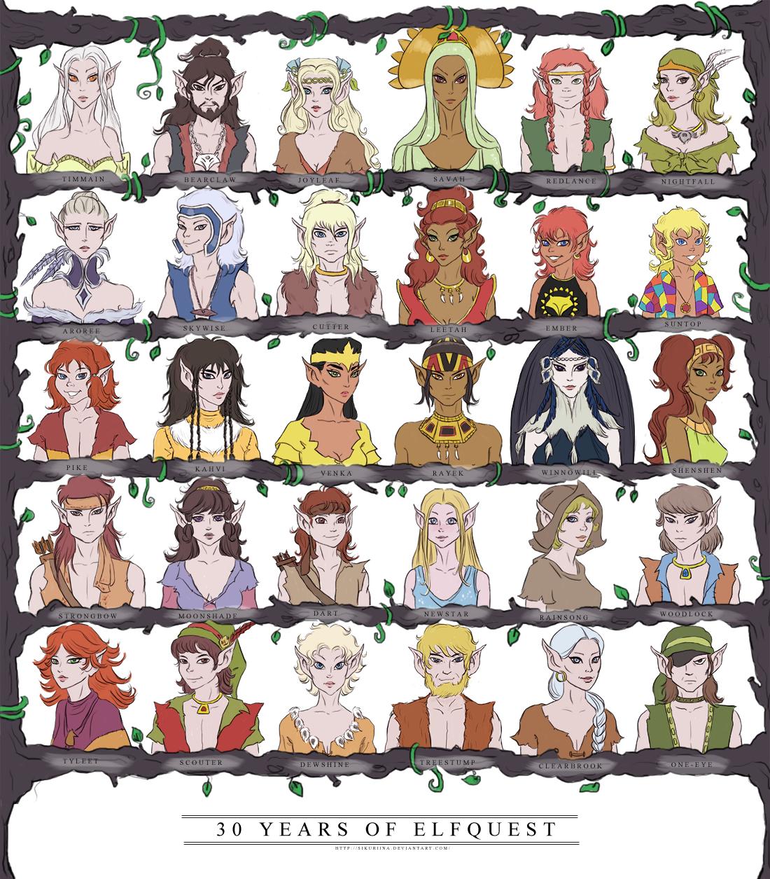 30 Years of ElfQuest