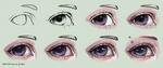 eye tutorial by mirukawa