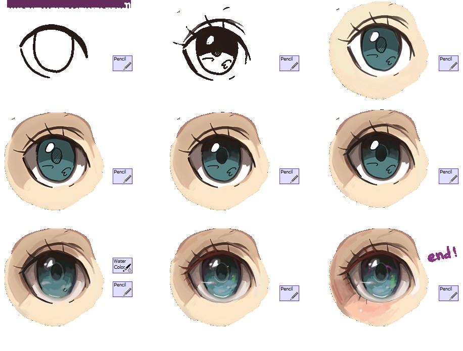 anime eye tutorial by mirukawa