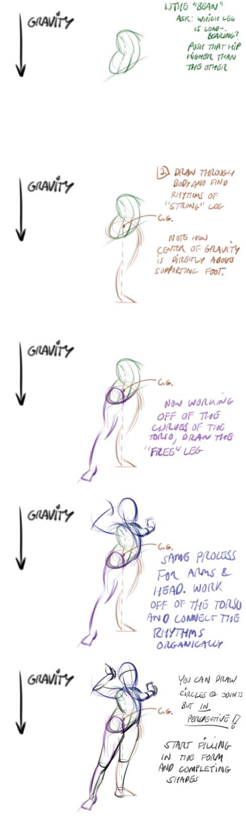Posing mannaquin tutorial by jerseycajun