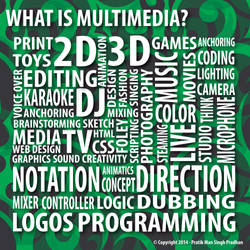 What is Multimedia