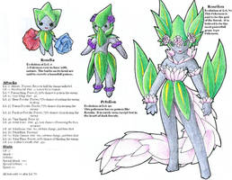 Roselia Evolutions by Kevichan