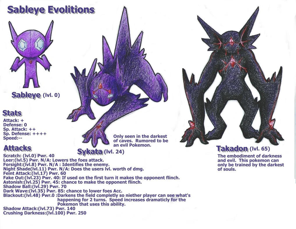 Sableye Evolution X And Y  Sableye Evolution Chart