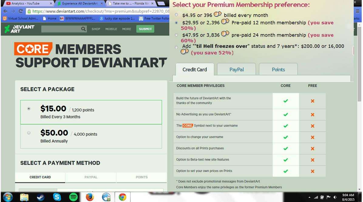 Deviantart free membership