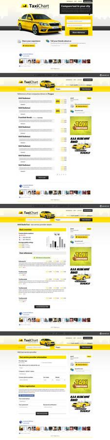 taxi comparison website