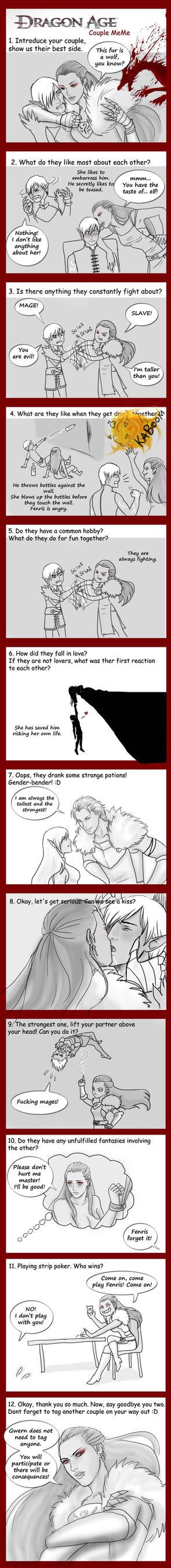 Gwern Hawke-Fenris-Couple Meme by Lilithblack